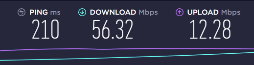 hma vpn review speed