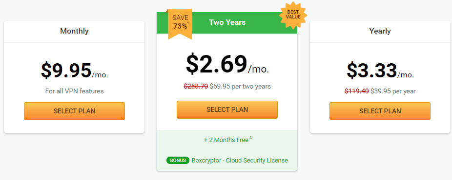 Private Internet Access Subscription Review